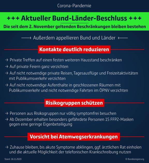 Plakat, über die Ergebnisse des Bund-Länder-Beschlusses vom 16.11.2020.
